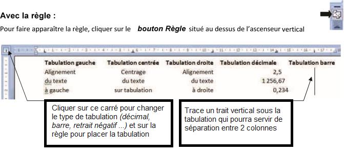 tabulations1
