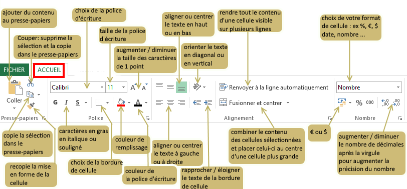 Excel_onglet_accueil_Part1