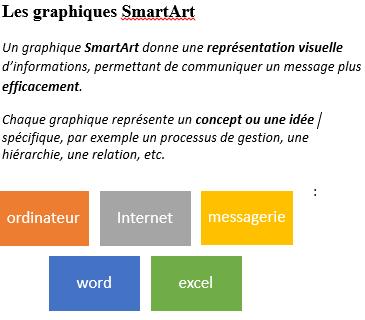 SmartArt3