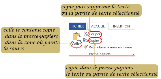 menu copiercoller