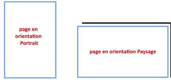 orientation page